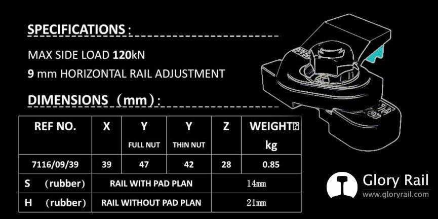 7116 crane rail clip supplier